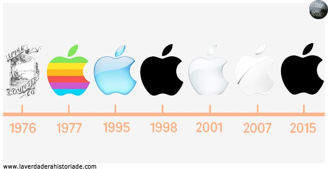 La historia del logo de Apple Computer